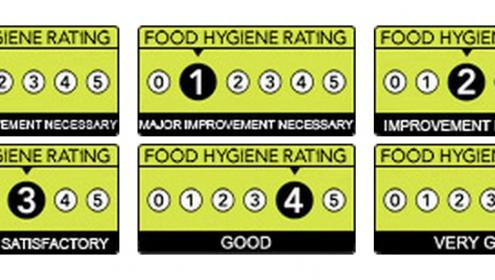 The Food Standards Agency's hygiene rating