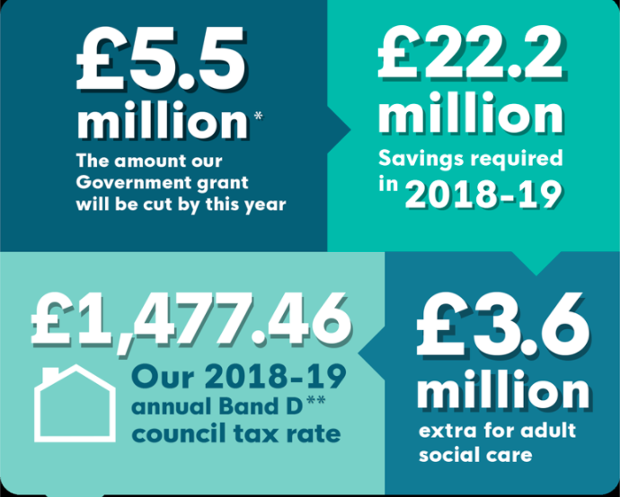 Small rise to Kingston council tax bills as GLA increases its charges